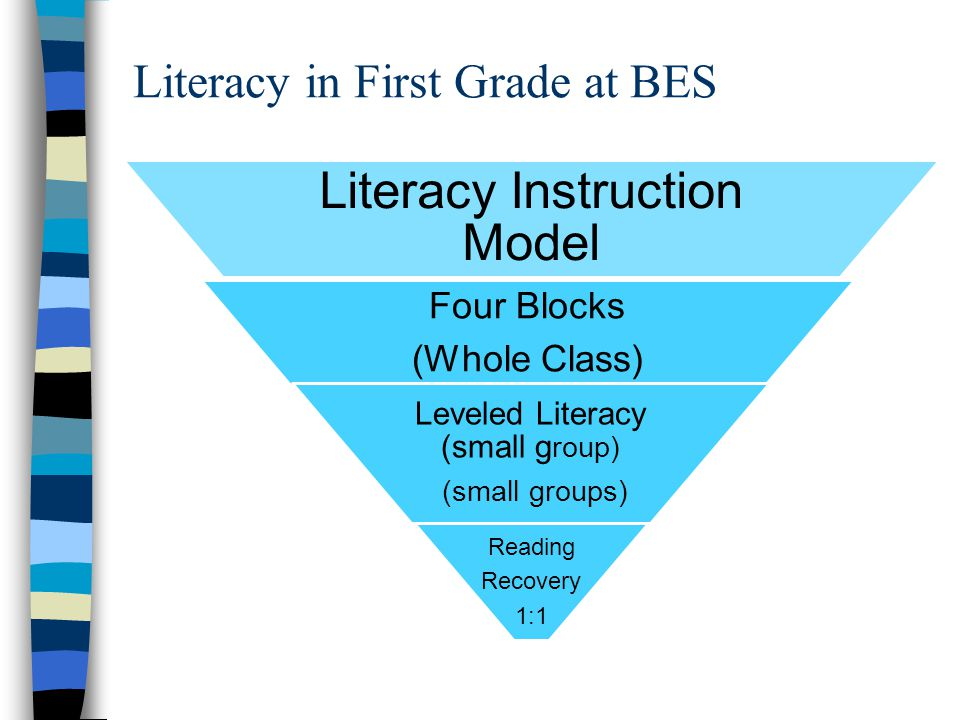 Literacy in First Grade at BES Literacy Instruction Model Four Blocks (Whole Class) Leveled Literacy (small g roup) (small groups) Reading Recovery 1:1