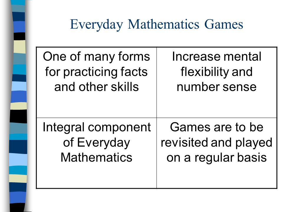 Everyday Mathematics Games One of many forms for practicing facts and other skills Increase mental flexibility and number sense Integral component of Everyday Mathematics Games are to be revisited and played on a regular basis