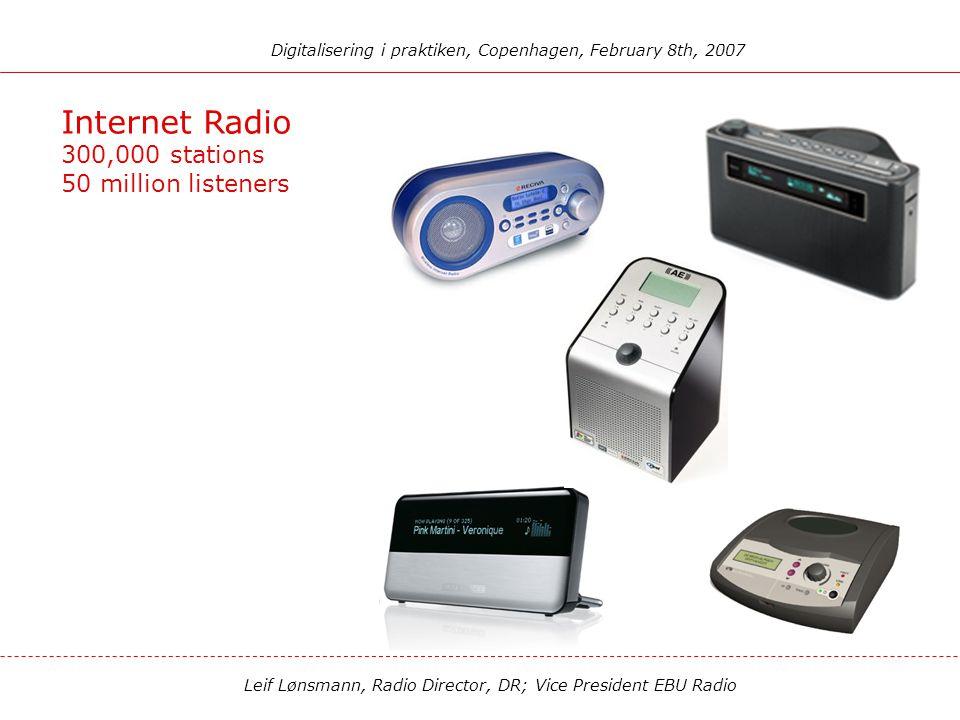 Leif Lønsmann, Radio Director, DR; Vice President EBU Radio Digitalisering i praktiken, Copenhagen, February 8th, 2007 Radio via mobile phone