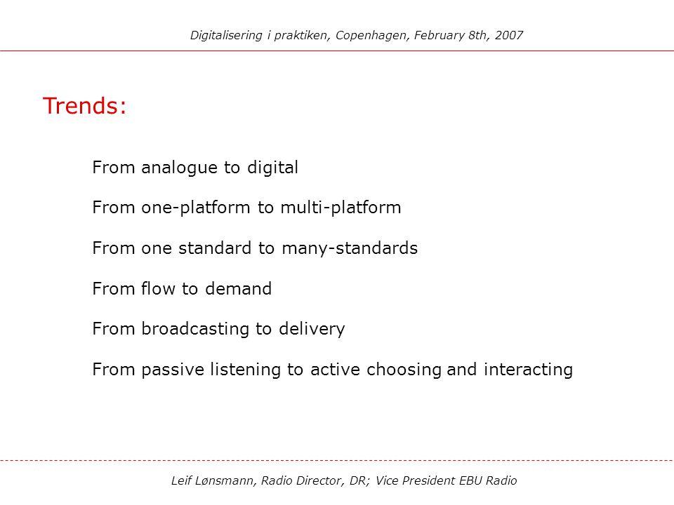 Leif Lønsmann, Radio Director, DR; Vice President EBU Radio Digitalisering i praktiken, Copenhagen, February 8th, 2007 Radio Podcasting / Pod Radio
