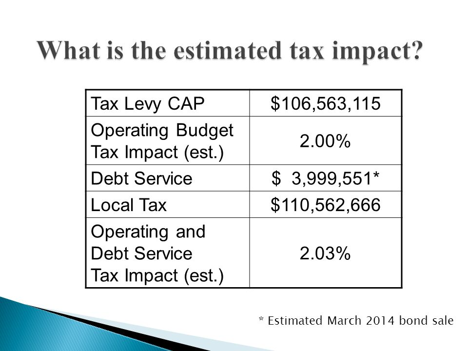 What is the estimated tax impact? Tax Levy CAP$106,563,115 Operating Budget Tax Impact (est.) 2.00% Debt Service$ 3,999,551* Local Tax$110,562,666 Ope