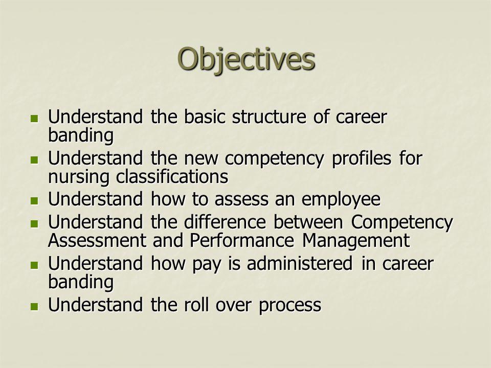 What is career banding.What is career banding.