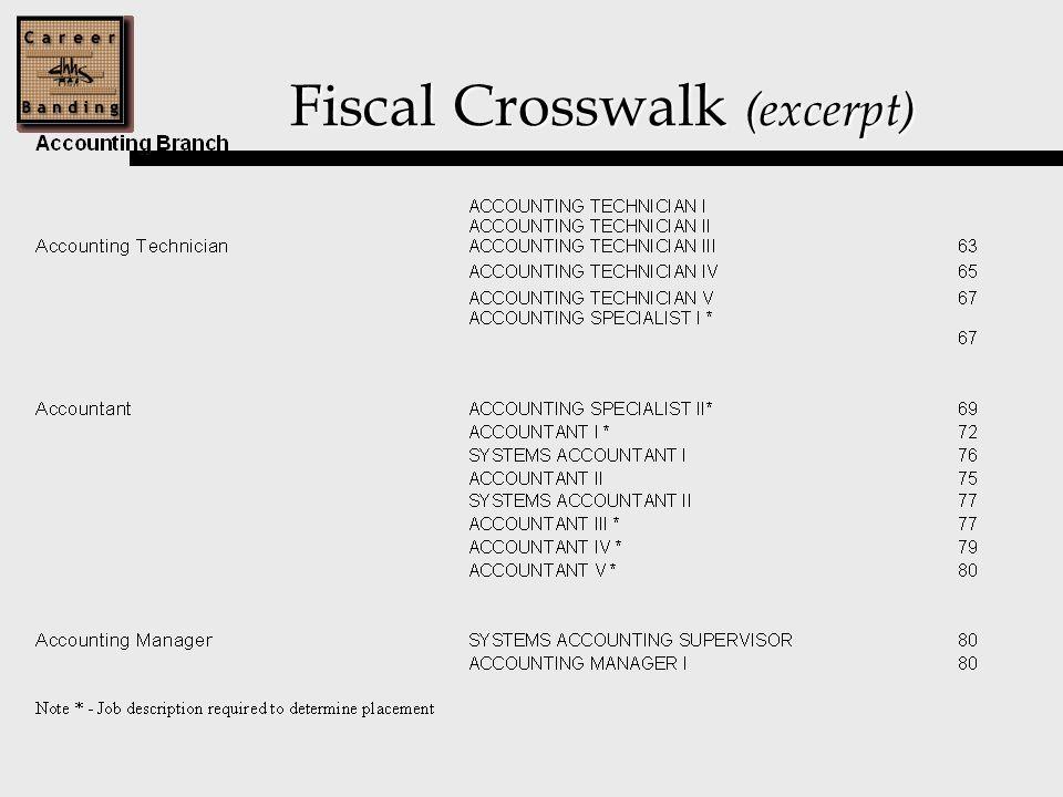 Fiscal Crosswalk (excerpt)