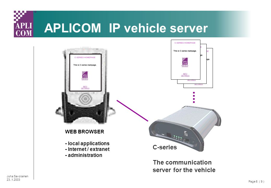 Page 5 ( 9 ) Juha Savolainen 23..1.2003 WEB BROWSER - local applications - Internet / extranet - administration C-series The communication server for the vehicle APLICOM IP vehicle server