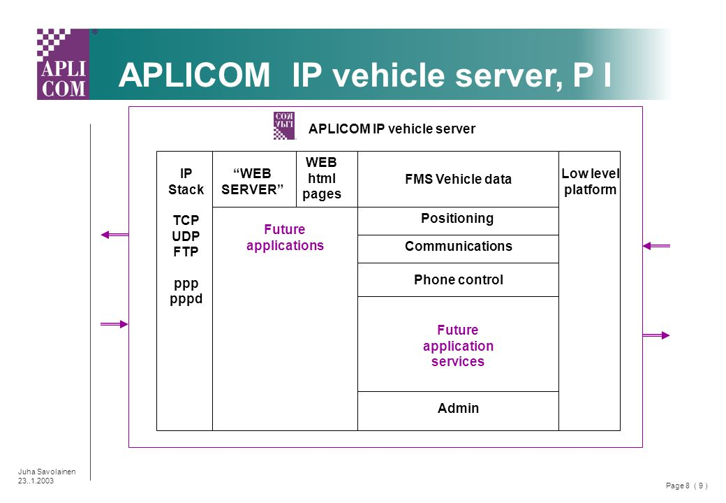 Page 8 ( 9 ) Juha Savolainen 23..1.2003 FMS Vehicle data Low level platform Positioning Communications Admin APLICOM IP vehicle server IP Stack TCP UDP FTP ppp pppd WEB SERVER WEB html pages Future applications Phone control APLICOM IP vehicle server, P I Future application services