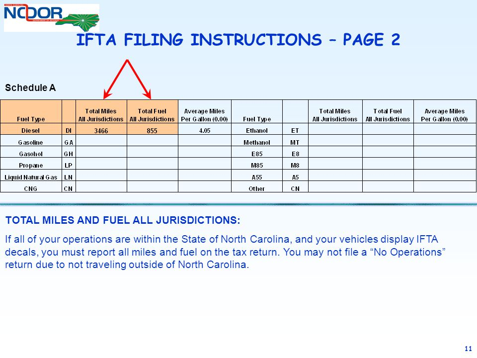 11 TOTAL MILES AND FUEL ALL JURISDICTIONS: If all of your operations are within the State of North Carolina, and your vehicles display IFTA decals, you must report all miles and fuel on the tax return.