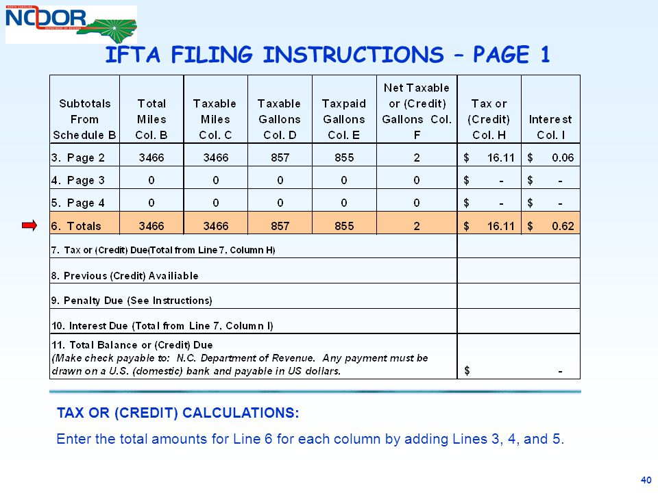 40 TAX OR (CREDIT) CALCULATIONS: Enter the total amounts for Line 6 for each column by adding Lines 3, 4, and 5.