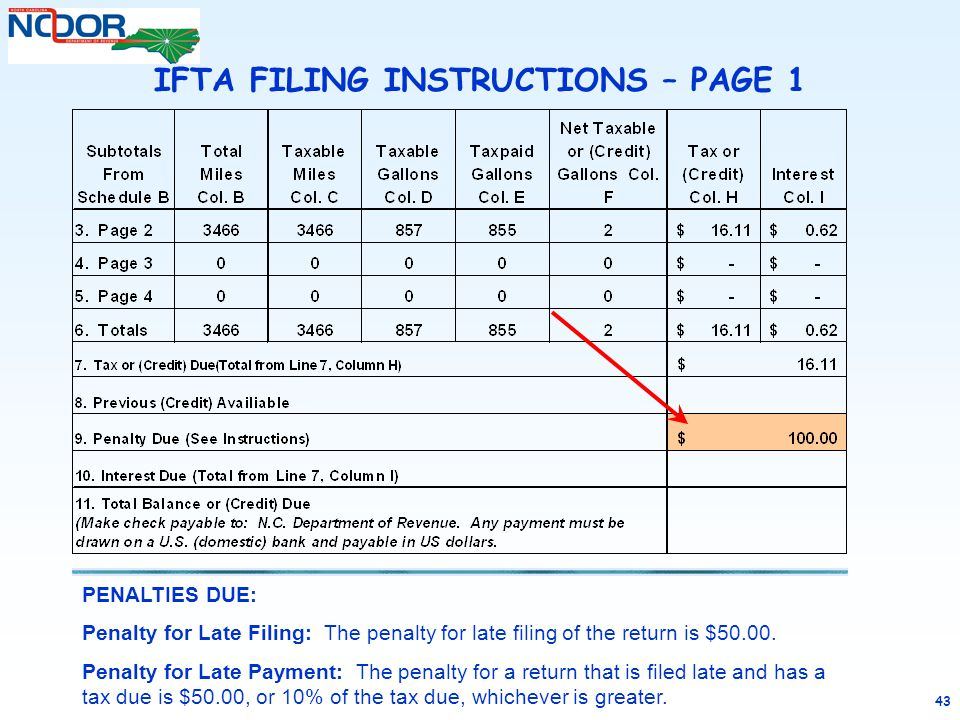 43 PENALTIES DUE: Penalty for Late Filing: The penalty for late filing of the return is $50.00.