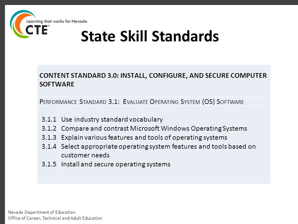 State Skill Standards Nevada Department of Education Office of Career, Technical and Adult Education CONTENT STANDARD 3.0: INSTALL, CONFIGURE, AND SEC
