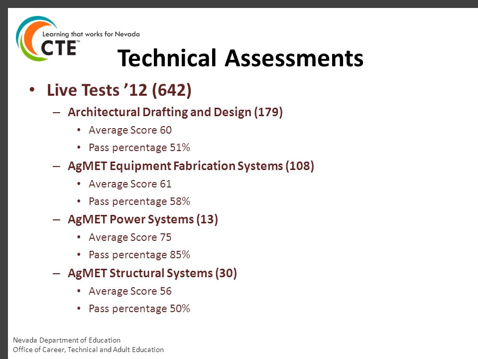 Technical Assessments Nevada Department of Education Office of Career, Technical and Adult Education Live Tests '12 (642) – Architectural Drafting and Design (179) Average Score 60 Pass percentage 51% – AgMET Equipment Fabrication Systems (108) Average Score 61 Pass percentage 58% – AgMET Power Systems (13) Average Score 75 Pass percentage 85% – AgMET Structural Systems (30) Average Score 56 Pass percentage 50%
