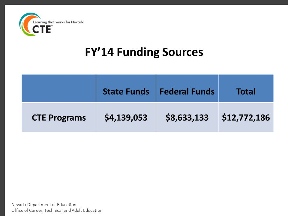 FY'14 Funding Sources Nevada Department of Education Office of Career, Technical and Adult Education State FundsFederal FundsTotal CTE Programs$4,139,053$8,633,133$12,772,186