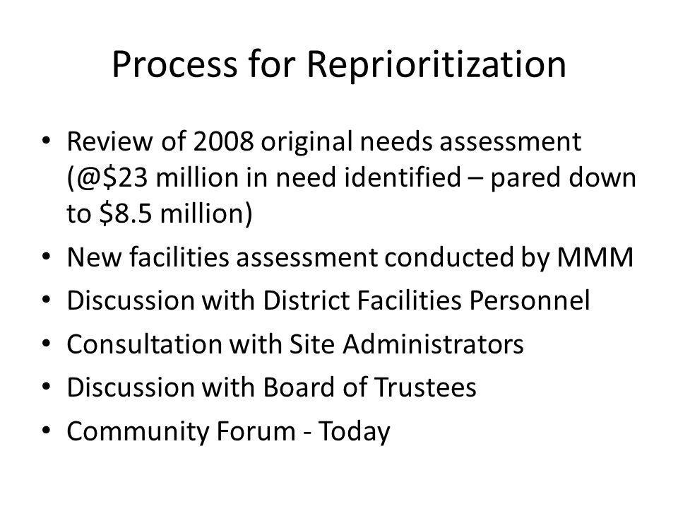 Process for Reprioritization Review of 2008 original needs assessment million in need identified – pared down to $8.5 million) New facilities assessment conducted by MMM Discussion with District Facilities Personnel Consultation with Site Administrators Discussion with Board of Trustees Community Forum - Today