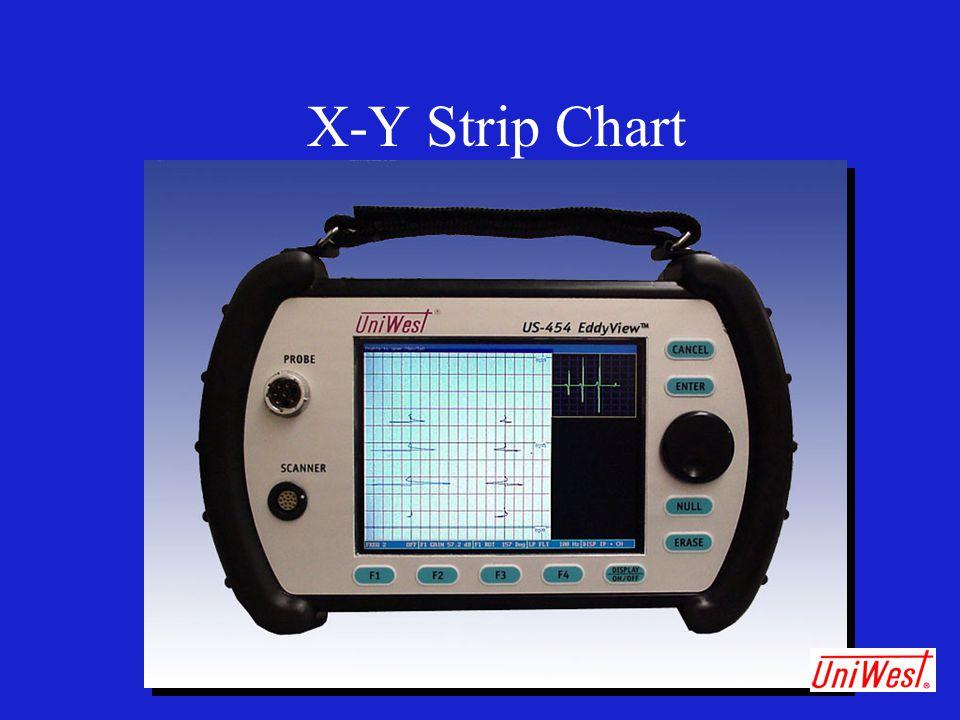 X-Y Strip Chart