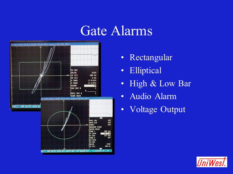 Gate Alarms Rectangular Elliptical High & Low Bar Audio Alarm Voltage Output