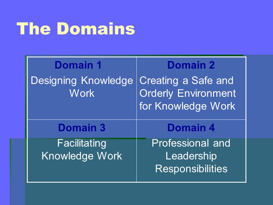 The Domains Domain 1 Designing Knowledge Work Domain 2 Creating a Safe and Orderly Environment for Knowledge Work Domain 3 Facilitating Knowledge Work Domain 4 Professional and Leadership Responsibilities