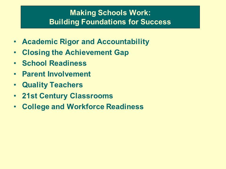 Progress: School Readiness Contd.