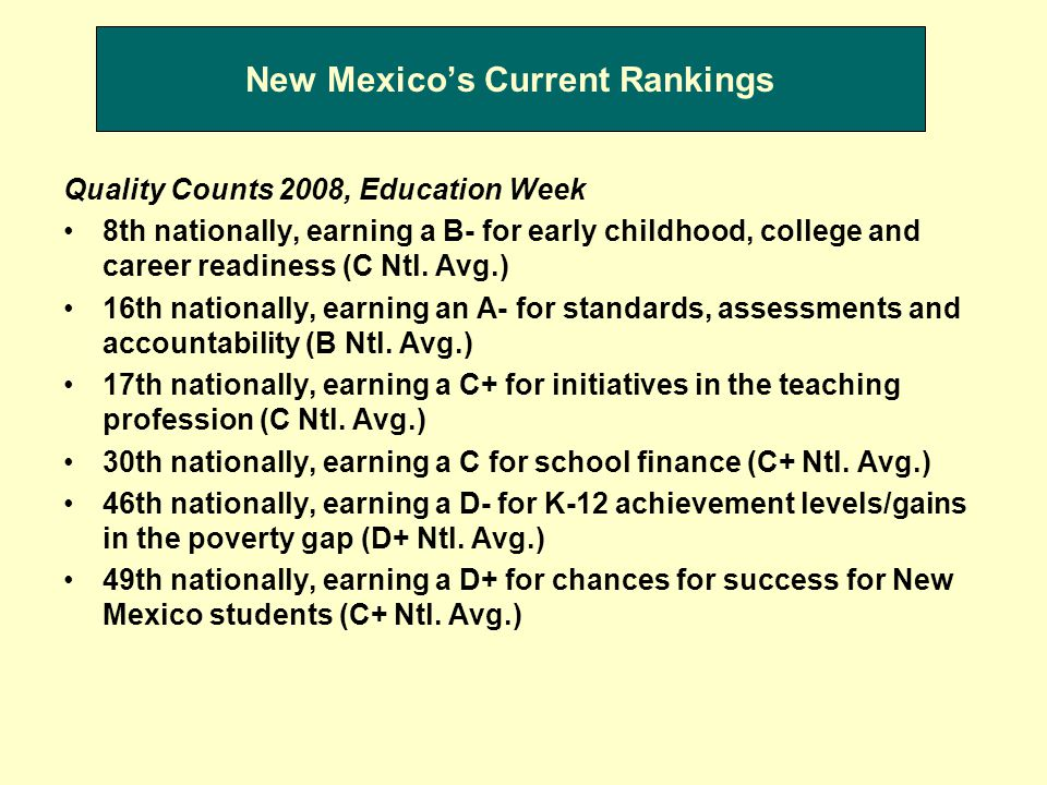 New Mexico's Current Rankings Quality Counts 2008, Education Week 8th nationally, earning a B- for early childhood, college and career readiness (C Ntl.