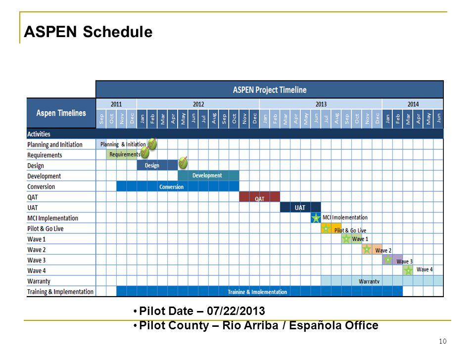 Pilot Date – 07/22/2013 Pilot County – Rio Arriba / Española Office ASPEN Schedule 10