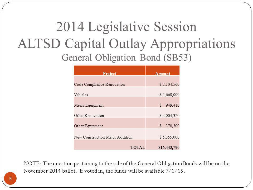 2014 Legislative Session ALTSD Capital Outlay Appropriations General Obligation Bond (SB53) ProjectAmount Code Compliance-Renovation $ 2,104,560 Vehic