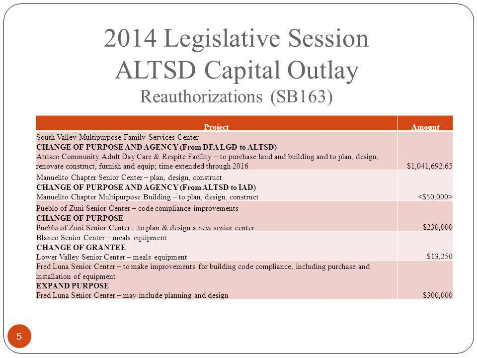 2014 Legislative Session ALTSD Capital Outlay Reauthorizations (SB163) 5 ProjectAmount South Valley Multipurpose Family Services Center CHANGE OF PURP