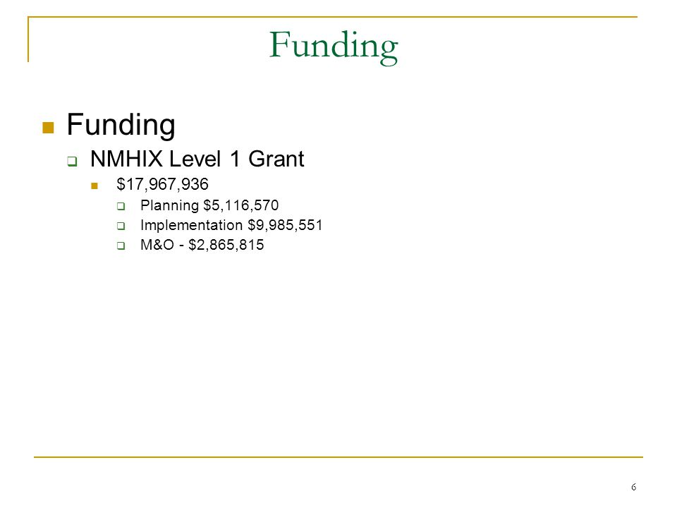 6 Funding Funding  NMHIX Level 1 Grant $17,967,936  Planning $5,116,570  Implementation $9,985,551  M&O - $2,865,815