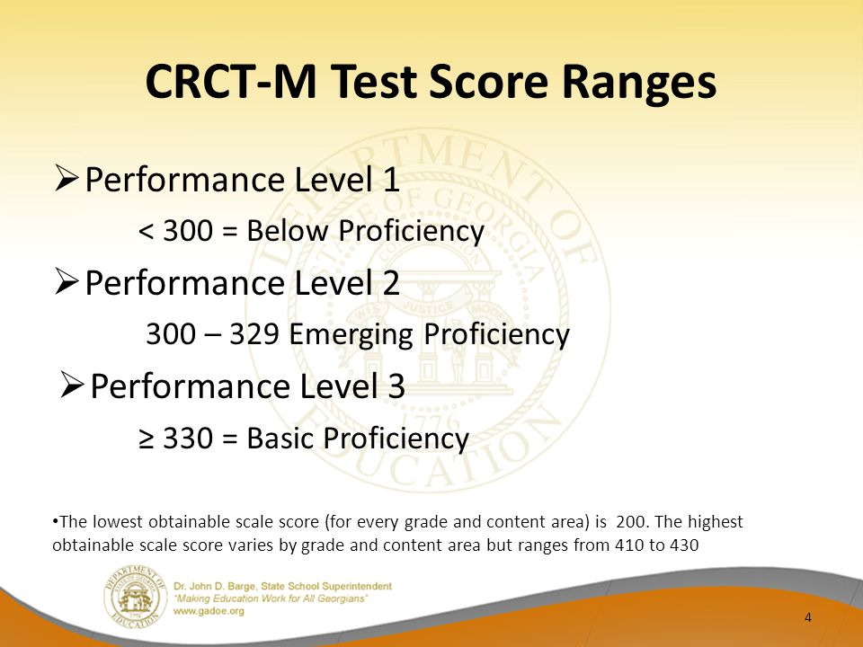 CRCT-M Test Score Ranges  Performance Level 1 < 300 = Below Proficiency  Performance Level 2 300 – 329 Emerging Proficiency  Performance Level 3 ≥