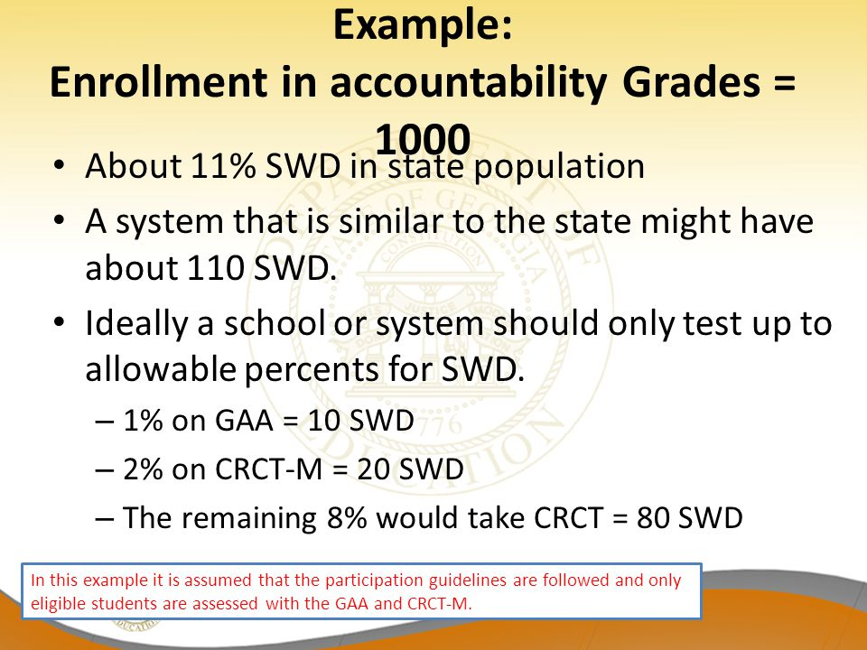 Example: Enrollment in accountability Grades = 1000 About 11% SWD in state population A system that is similar to the state might have about 110 SWD.