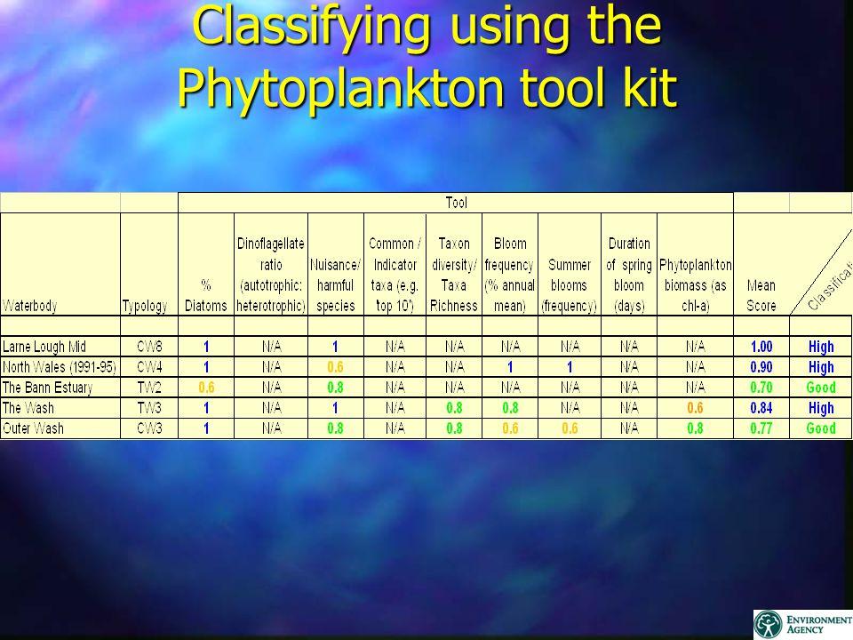 Classifying using the Phytoplankton tool kit