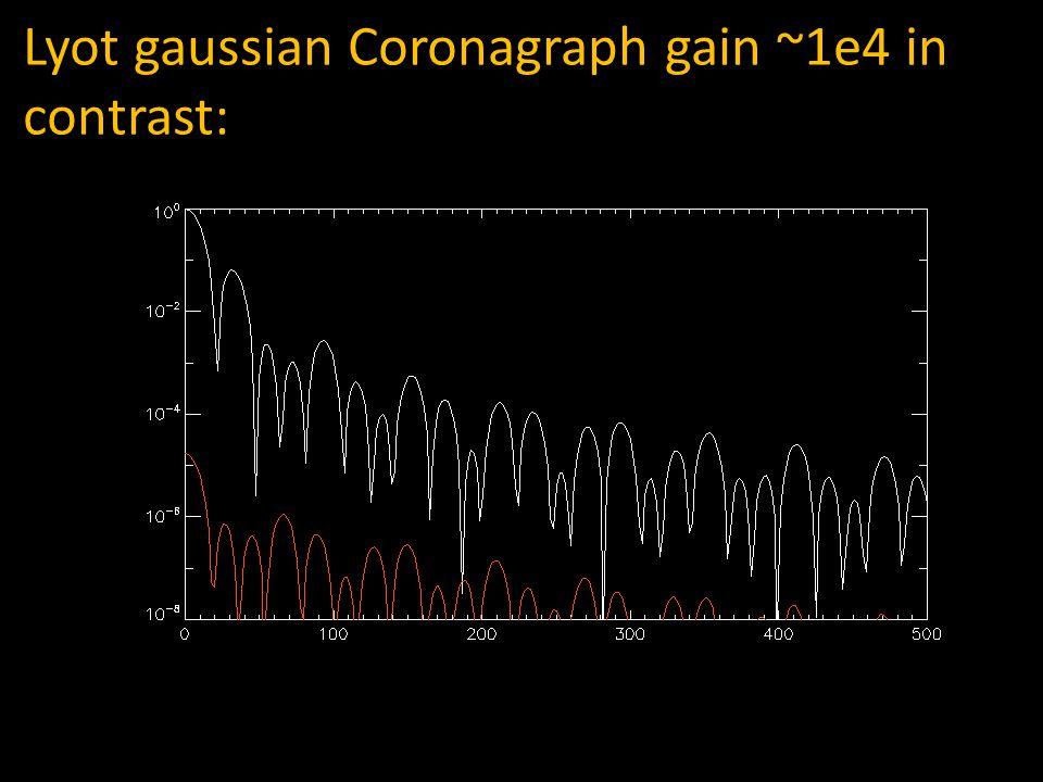 Lyot gaussian Coronagraph gain ~1e4 in contrast:
