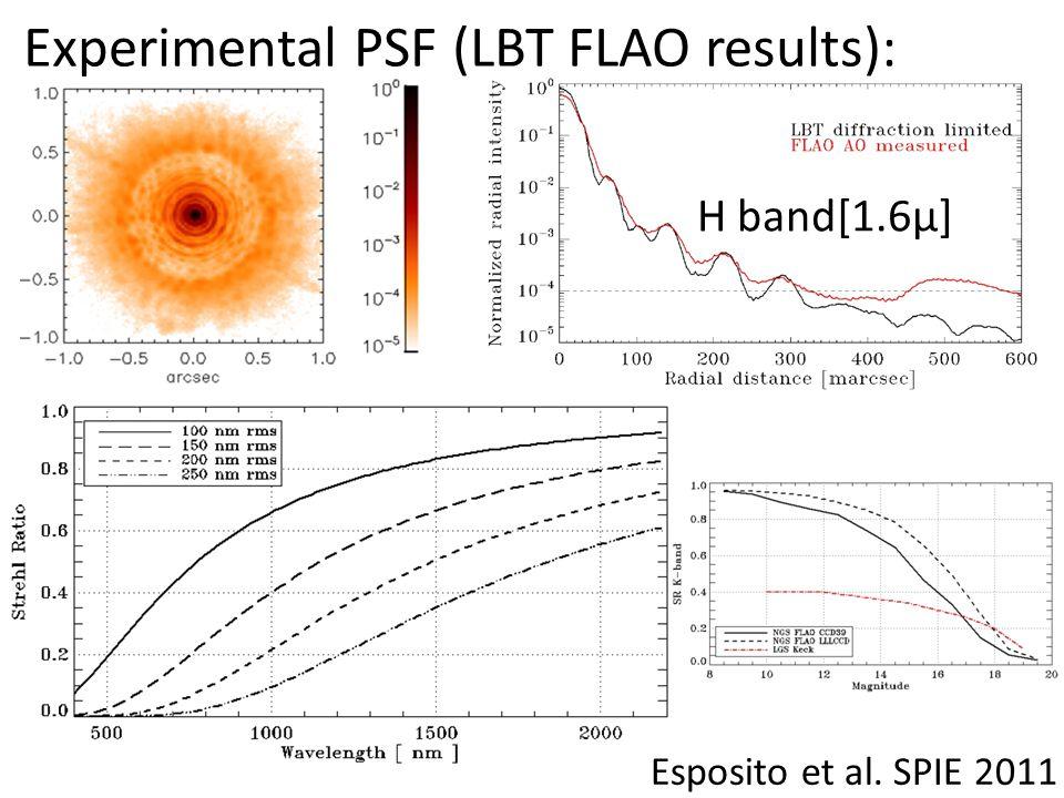 Experimental PSF (LBT FLAO results): H band[1.6µ] Esposito et al. SPIE 2011