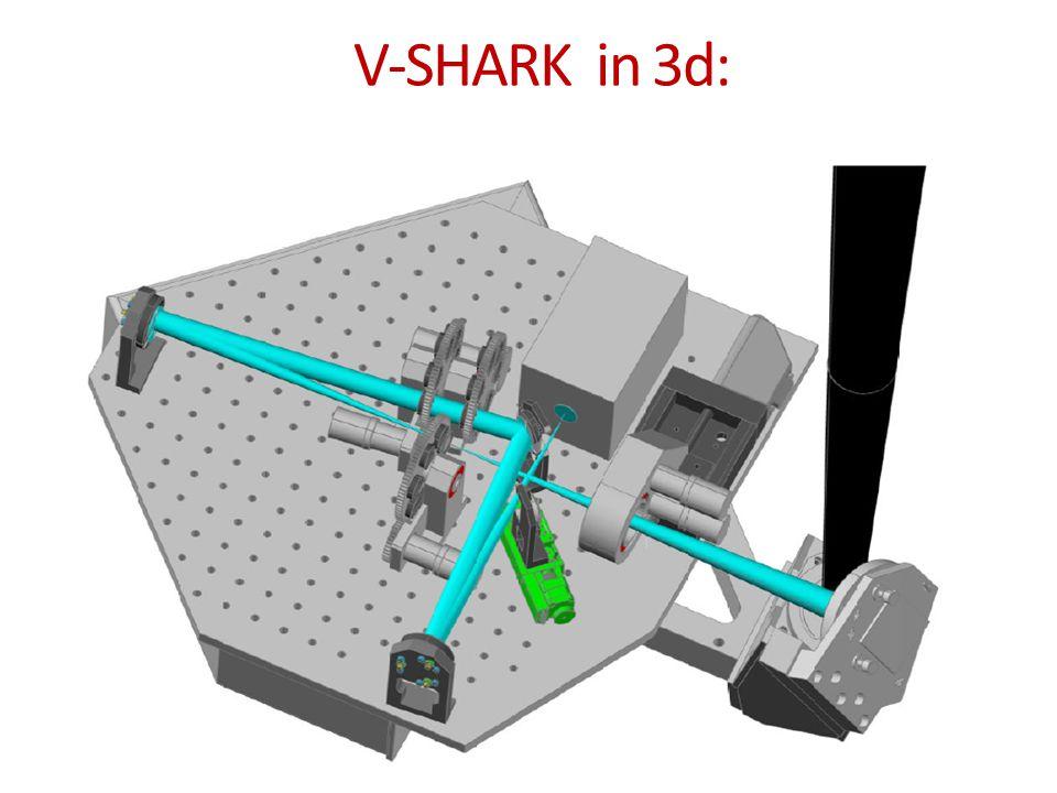 V-SHARK in 3d: