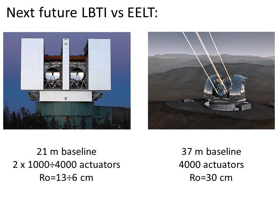 Next future LBTI vs EELT: 21 m baseline 2 x 1000÷4000 actuators Ro=13÷6 cm 37 m baseline 4000 actuators Ro=30 cm