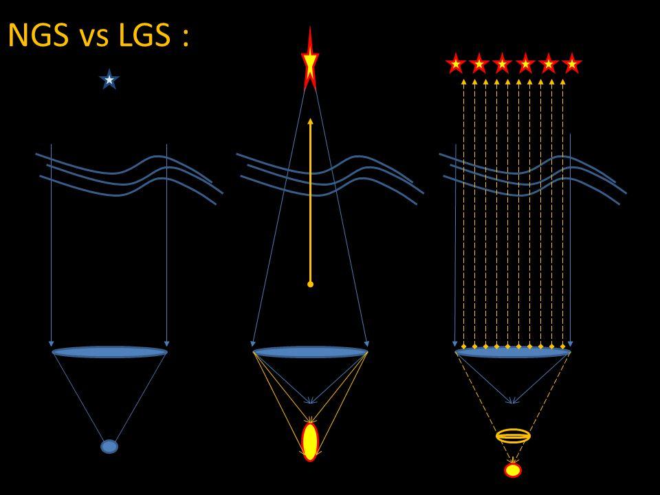 NGS vs LGS :