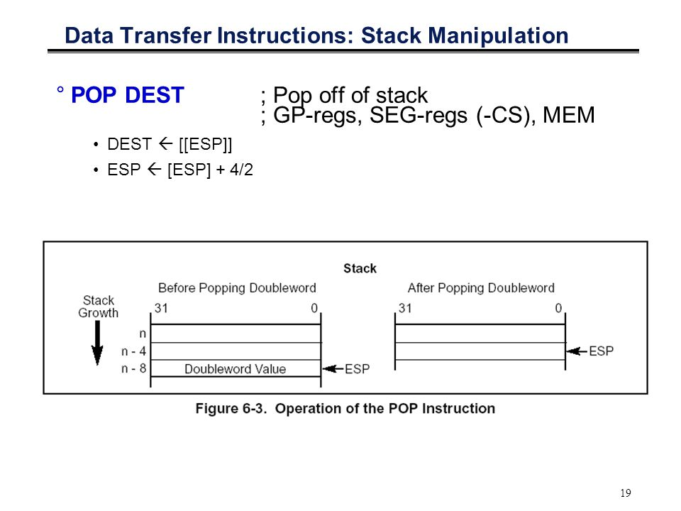 19 Data Transfer Instructions: Stack Manipulation °POP DEST; Pop off of stack ; GP-regs, SEG-regs (-CS), MEM DEST  [[ESP]] ESP  [ESP] + 4/2