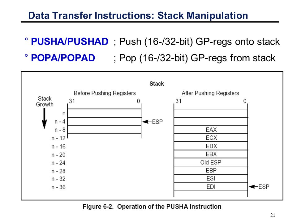 21 Data Transfer Instructions: Stack Manipulation °PUSHA/PUSHAD; Push (16-/32-bit) GP-regs onto stack °POPA/POPAD; Pop (16-/32-bit) GP-regs from stack