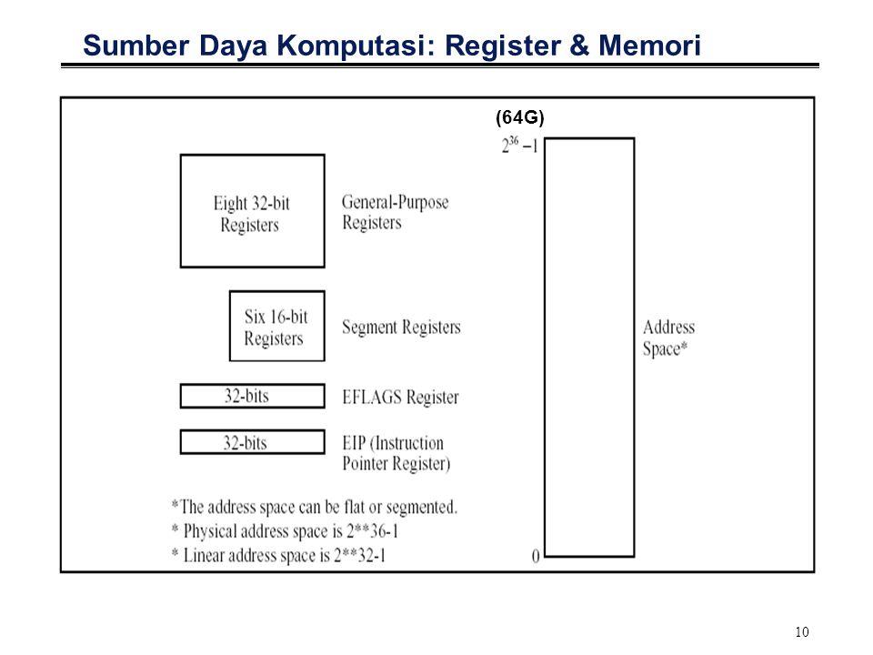 10 Sumber Daya Komputasi: Register & Memori (64G)