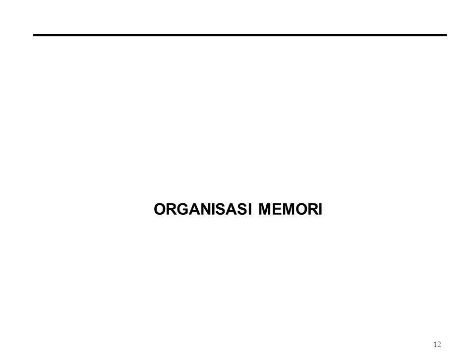 12 ORGANISASI MEMORI