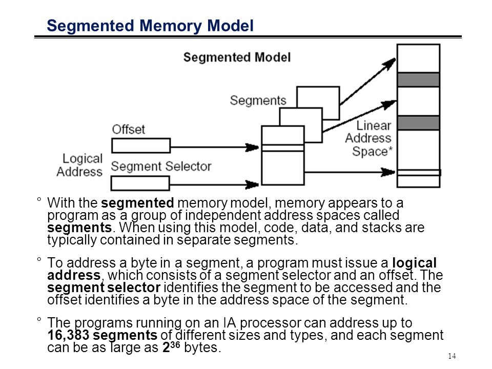 14 Segmented Memory Model °With the segmented memory model, memory appears to a program as a group of independent address spaces called segments. When