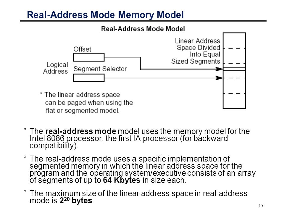 15 Real-Address Mode Memory Model °The real-address mode model uses the memory model for the Intel 8086 processor, the first IA processor (for backwar