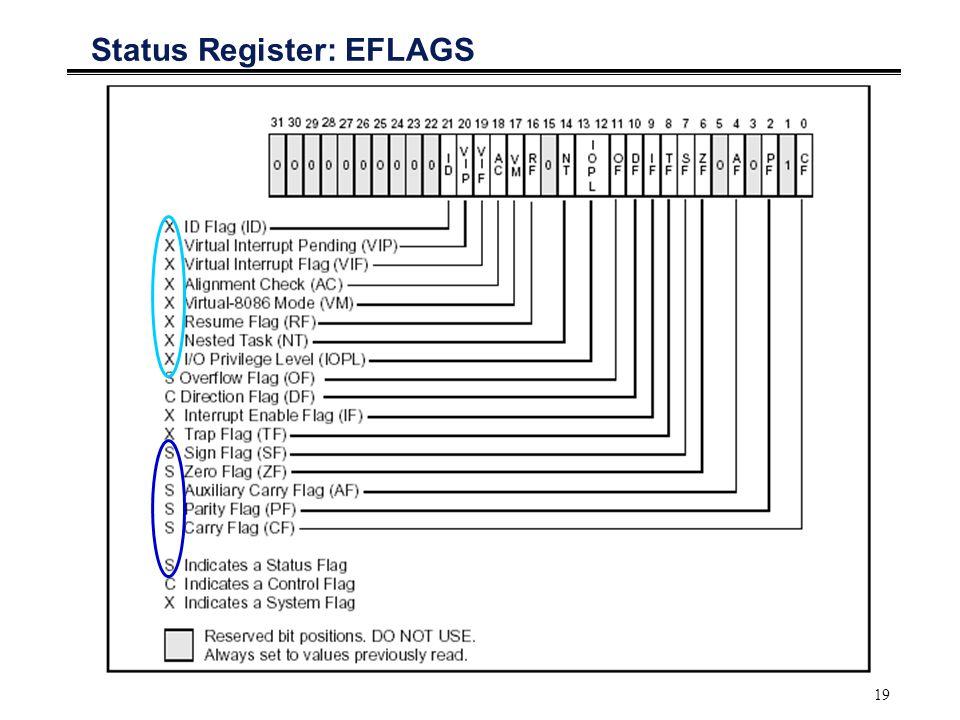 19 Status Register: EFLAGS