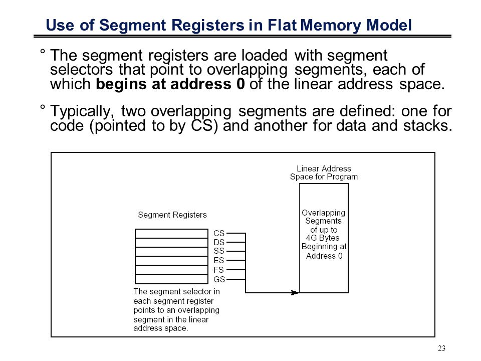23 Use of Segment Registers in Flat Memory Model °The segment registers are loaded with segment selectors that point to overlapping segments, each of