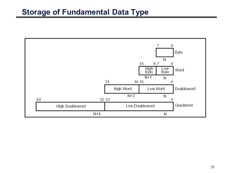 26 Storage of Fundamental Data Type