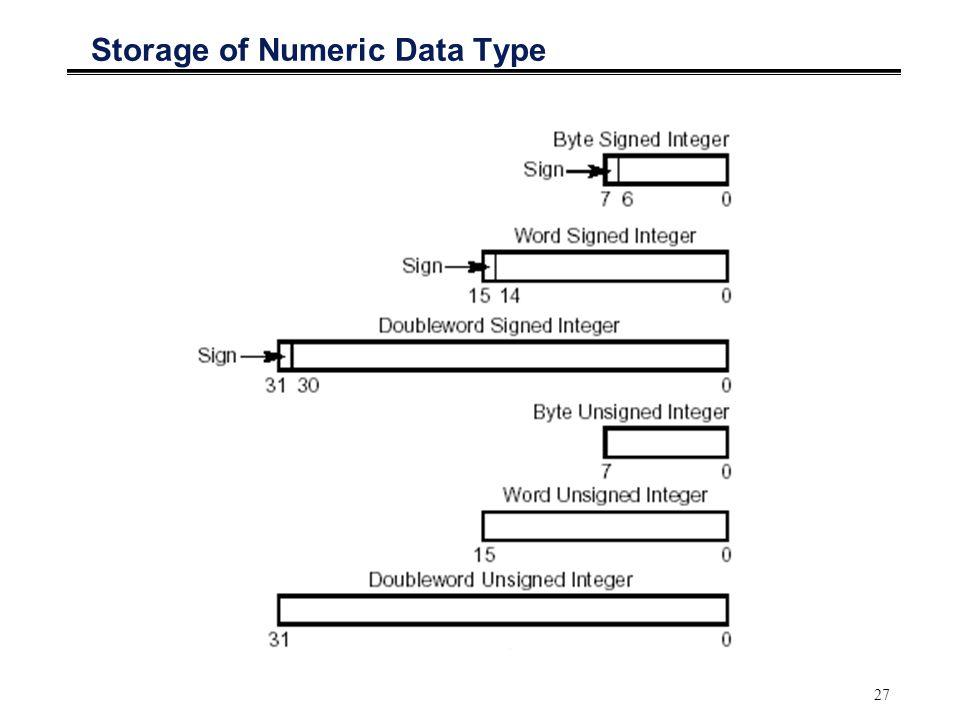 27 Storage of Numeric Data Type