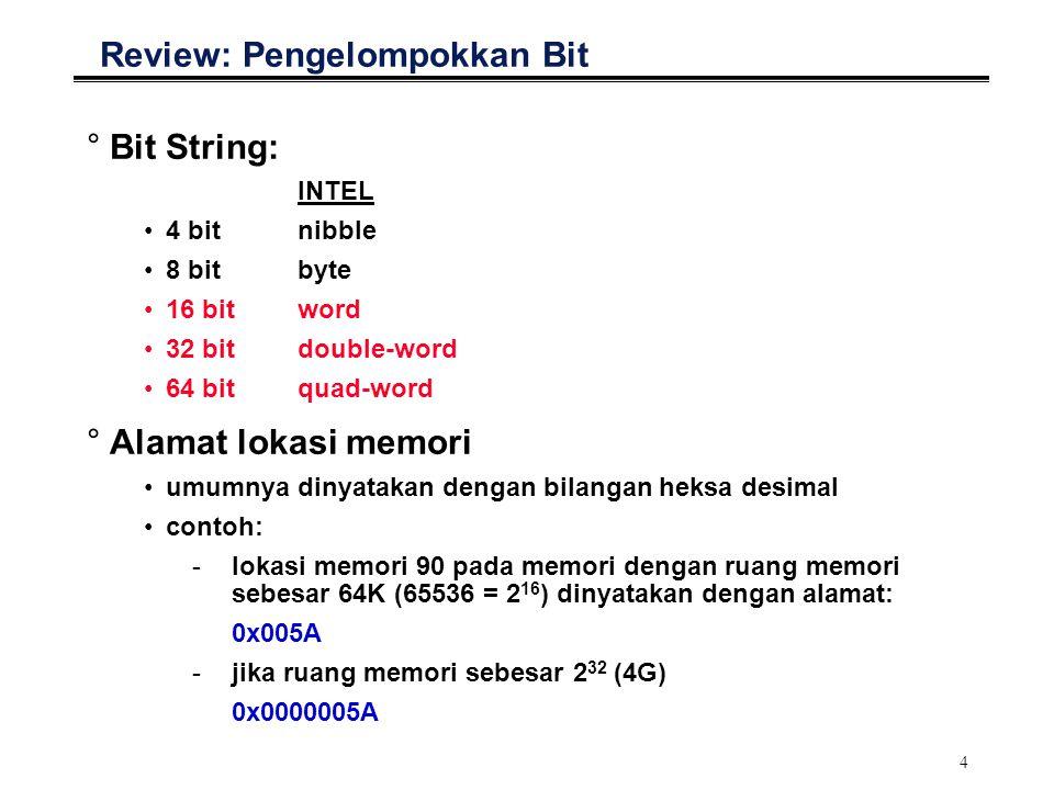4 Review: Pengelompokkan Bit °Bit String: INTEL 4 bitnibble 8 bitbyte 16 bitword 32 bitdouble-word 64 bitquad-word °Alamat lokasi memori umumnya dinya