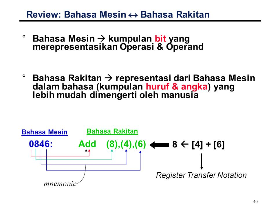 40 Review: Bahasa Mesin  Bahasa Rakitan 0846:Add(8),(4),(6) °Bahasa Mesin  kumpulan bit yang merepresentasikan Operasi & Operand °Bahasa Rakitan  r