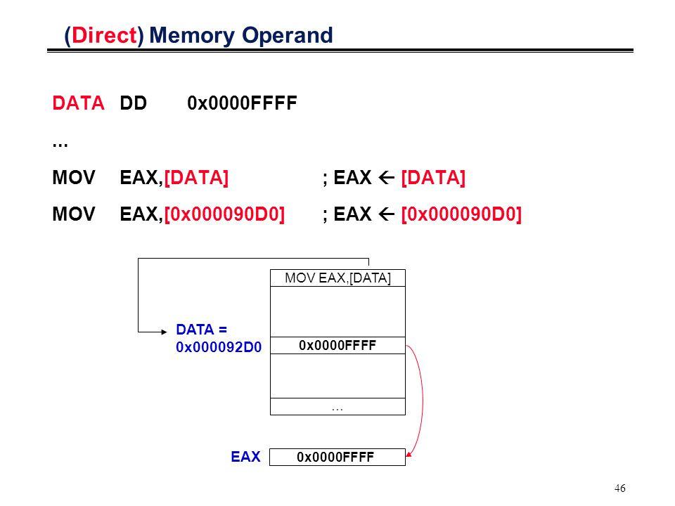 46 (Direct) Memory Operand DATADD0x0000FFFF... MOVEAX,[DATA] ; EAX  [DATA] MOVEAX,[0x000090D0]; EAX  [0x000090D0] DATA = 0x000092D0 … MOV EAX,[DATA]