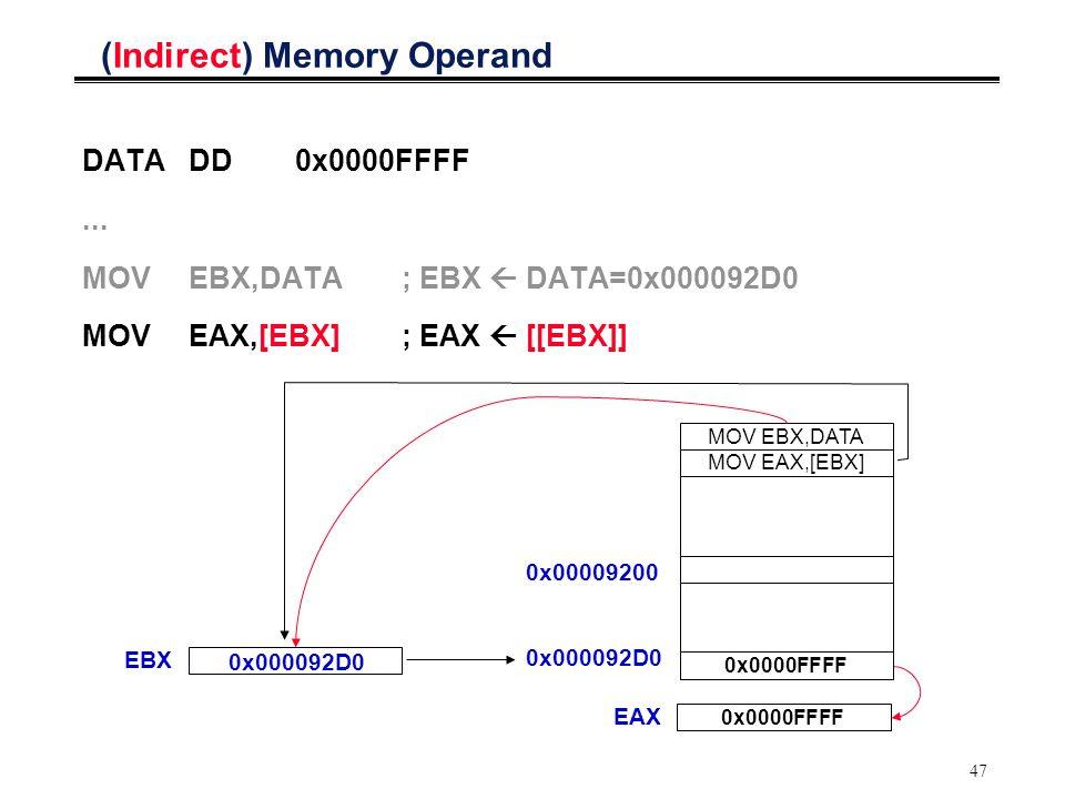 47 (Indirect) Memory Operand DATADD0x0000FFFF... MOVEBX,DATA; EBX  DATA=0x000092D0 MOV EAX,[EBX]; EAX  [[EBX]] 0x00009200 0x000092D0 0x0000FFFF MOV
