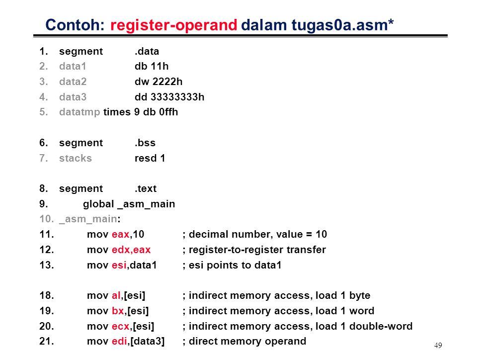 49 Contoh: register-operand dalam tugas0a.asm* 1.segment.data 2.data1db 11h 3.data2dw 2222h 4.data3dd 33333333h 5.datatmp times 9 db 0ffh 6.segment.bs