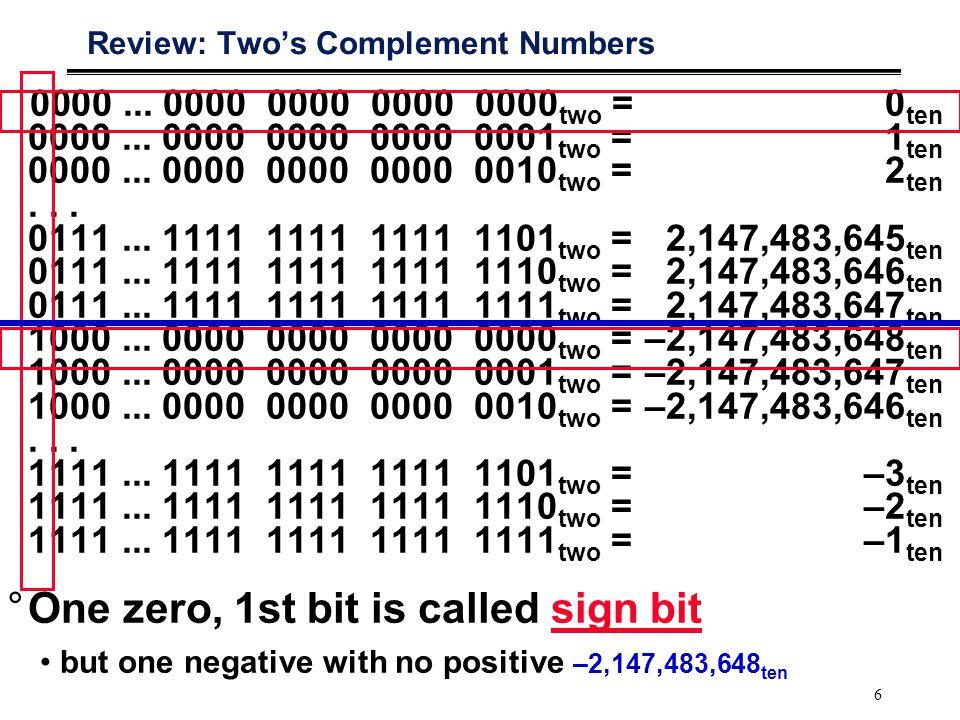 17 x86 Registers Program Counter (PC)