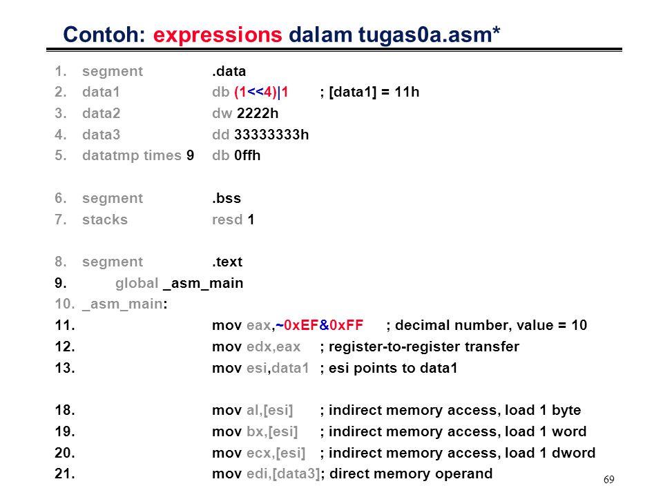 69 Contoh: expressions dalam tugas0a.asm* 1.segment.data 2.data1db (1<<4)|1; [data1] = 11h 3.data2dw 2222h 4.data3dd 33333333h 5.datatmp times 9db 0ff